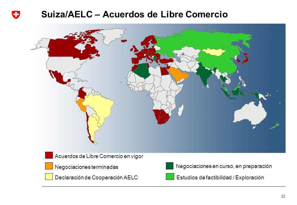 Suiza/AELC – Acuerdos de Libre Comercio