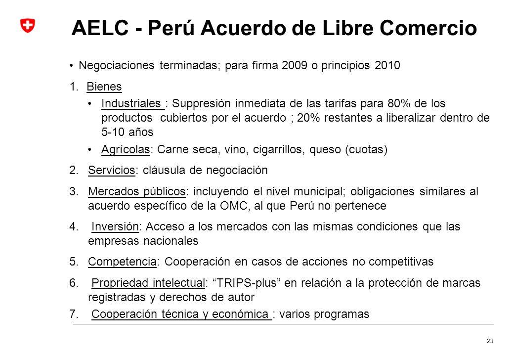 AELC - Perú Acuerdo de Libre Comercio