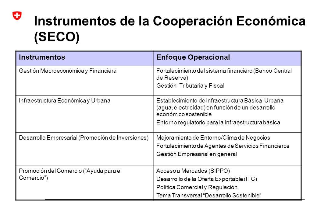 Instrumentos de la Cooperación Económica (SECO)