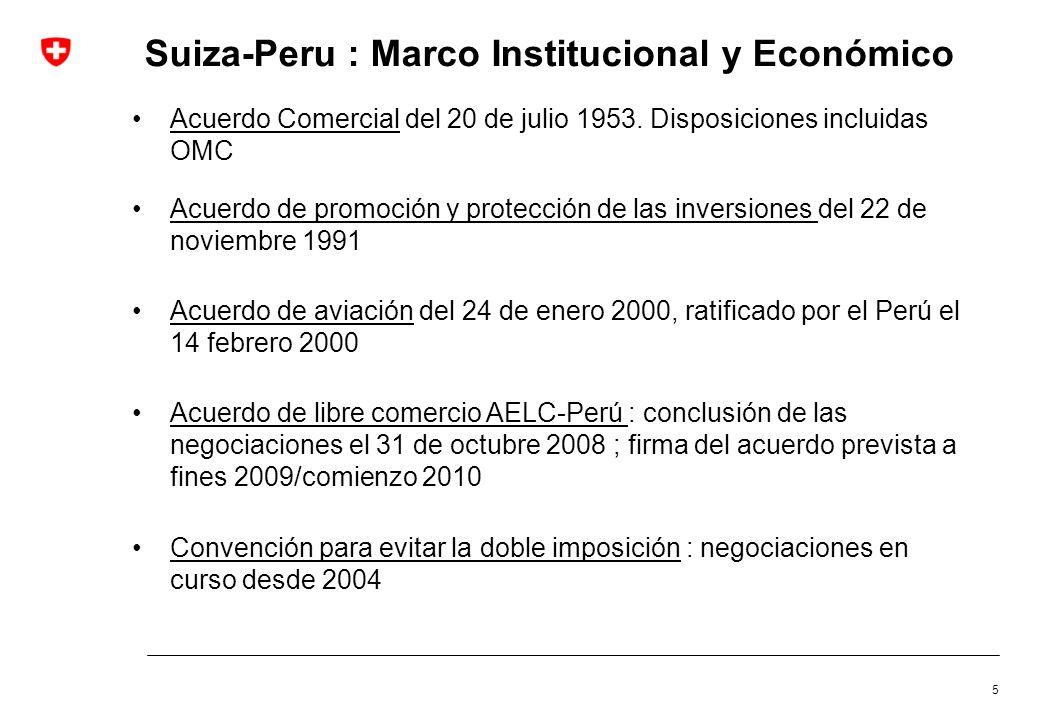 Suiza-Peru : Marco Institucional y Económico