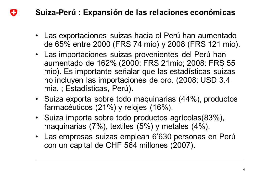 Suiza-Perú : Expansión de las relaciones económicas