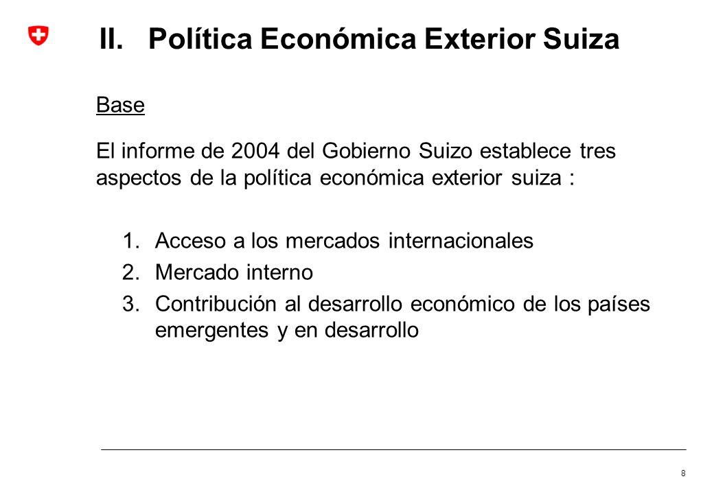 II. Política Económica Exterior Suiza