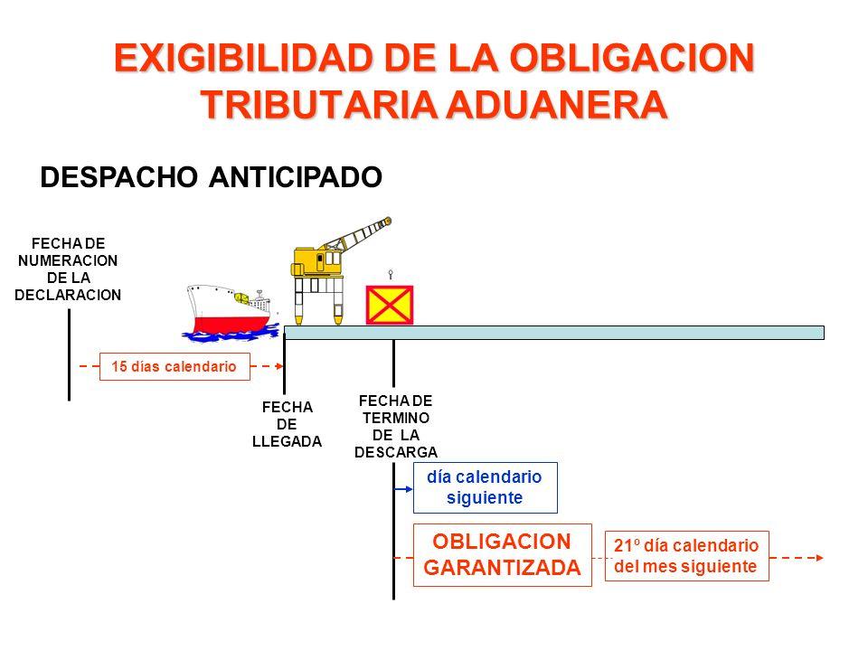 EXIGIBILIDAD DE LA OBLIGACION TRIBUTARIA ADUANERA