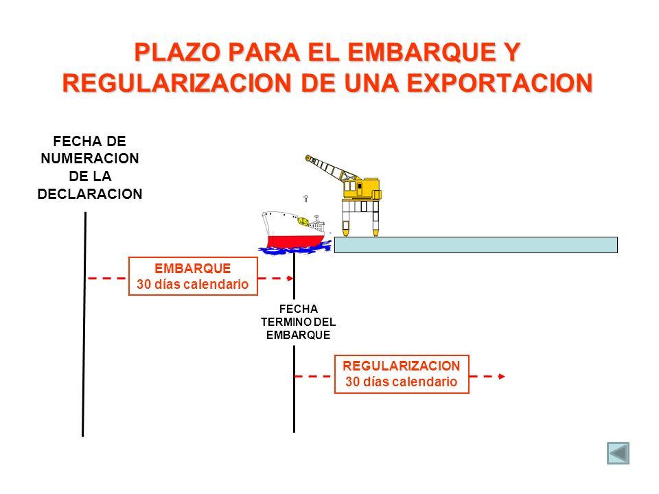 PLAZO PARA EL EMBARQUE Y REGULARIZACION DE UNA EXPORTACION
