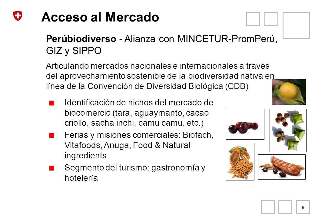Acceso al Mercado Perúbiodiverso - Alianza con MINCETUR-PromPerú, GIZ y SIPPO.