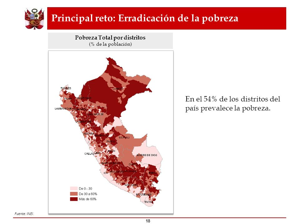 Principal reto: Erradicación de la pobreza
