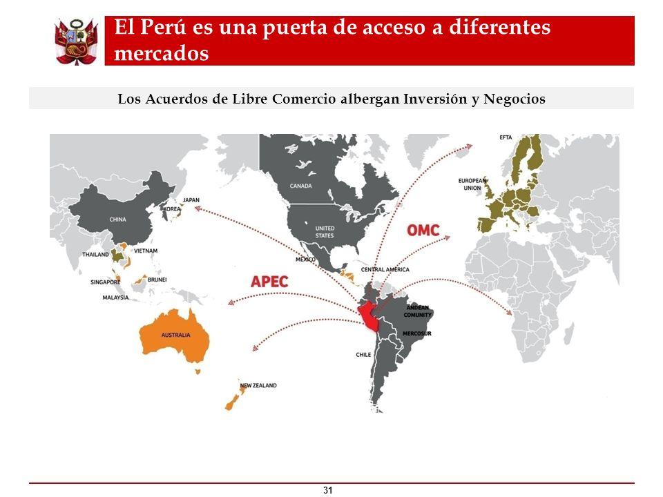 El Perú es una puerta de acceso a diferentes mercados