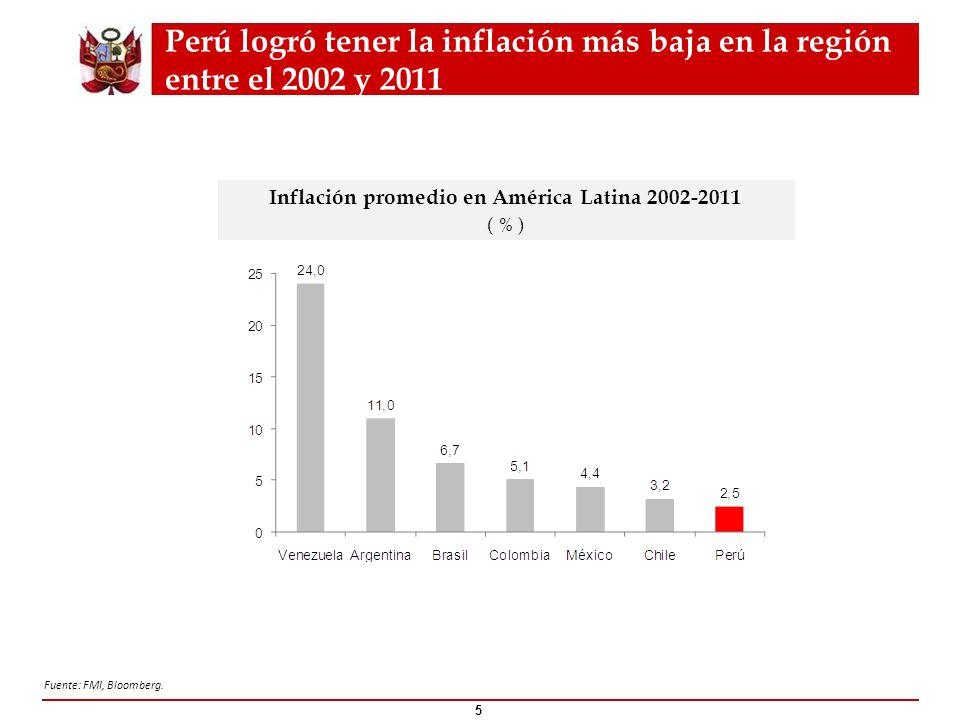 Inflación promedio en América Latina 2002-2011