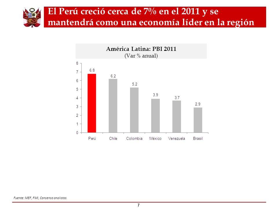 El Perú creció cerca de 7% en el 2011 y se mantendrá como una economía líder en la región