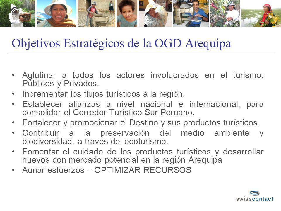 Objetivos Estratégicos de la OGD Arequipa