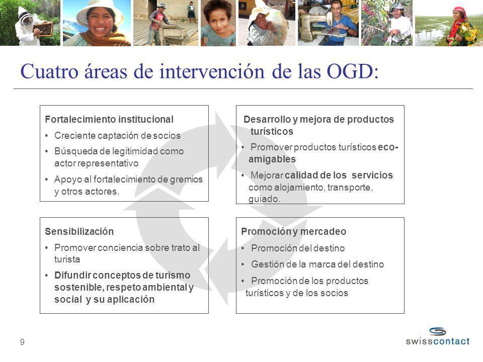 Cuatro áreas de intervención de las OGD: