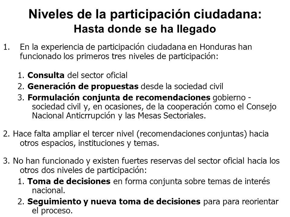 Niveles de la participación ciudadana: Hasta donde se ha llegado