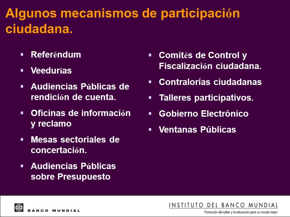 Algunos mecanismos de participación ciudadana.