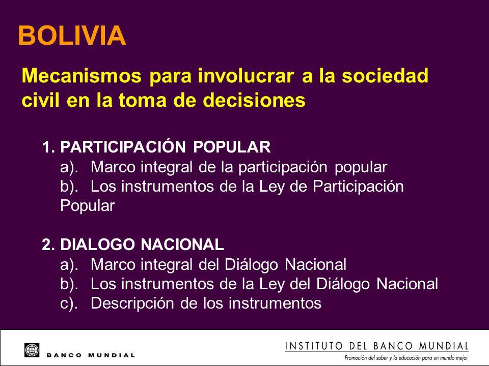 BOLIVIA Mecanismos para involucrar a la sociedad civil en la toma de decisiones. 1. PARTICIPACIÓN POPULAR.
