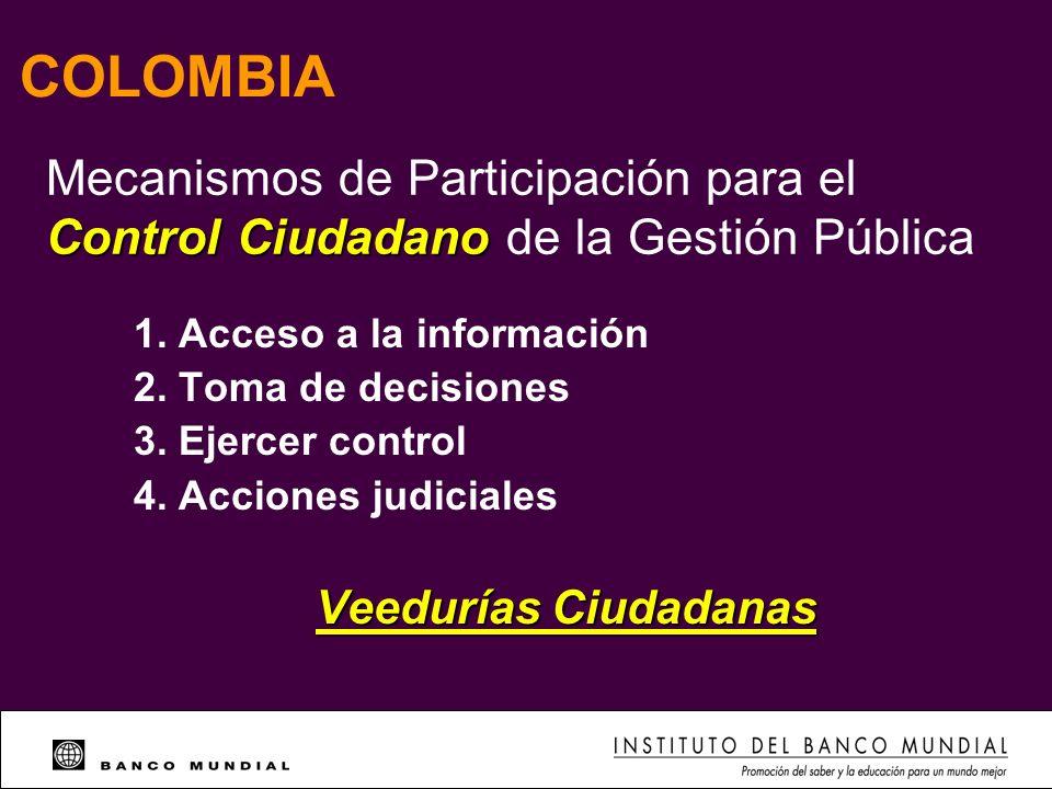 COLOMBIA Mecanismos de Participación para el Control Ciudadano de la Gestión Pública. 1. Acceso a la información.