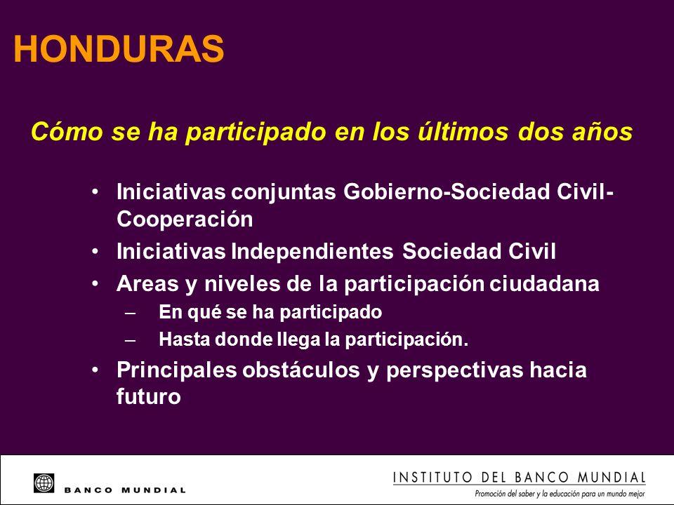 HONDURAS Cómo se ha participado en los últimos dos años