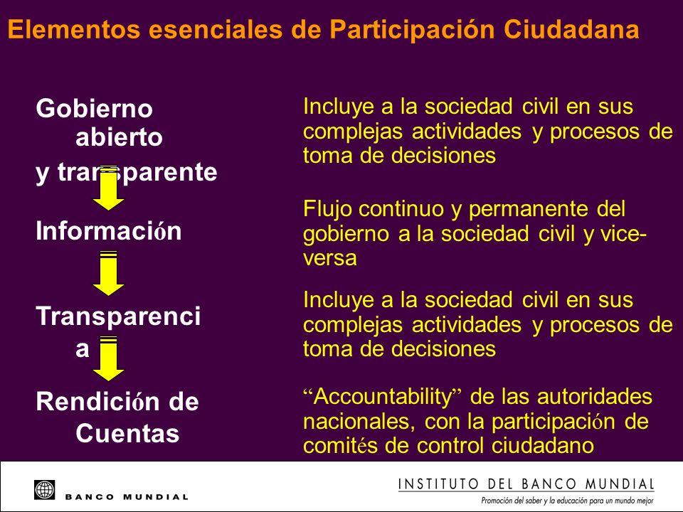 Elementos esenciales de Participación Ciudadana