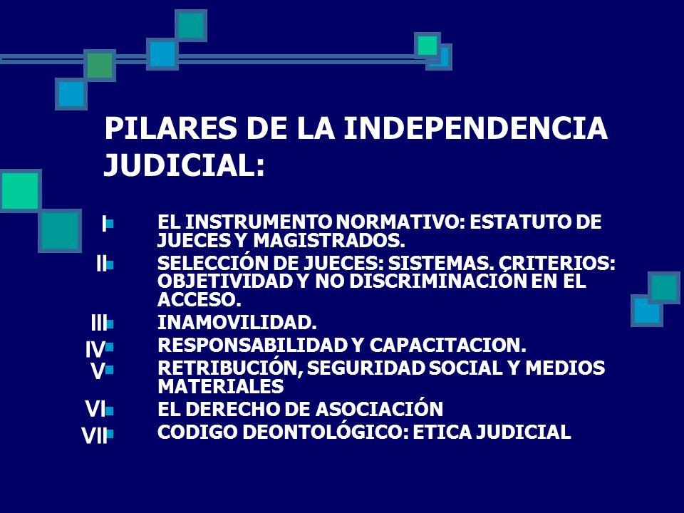 PILARES DE LA INDEPENDENCIA JUDICIAL:
