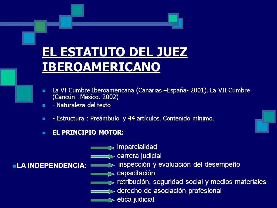 EL ESTATUTO DEL JUEZ IBEROAMERICANO