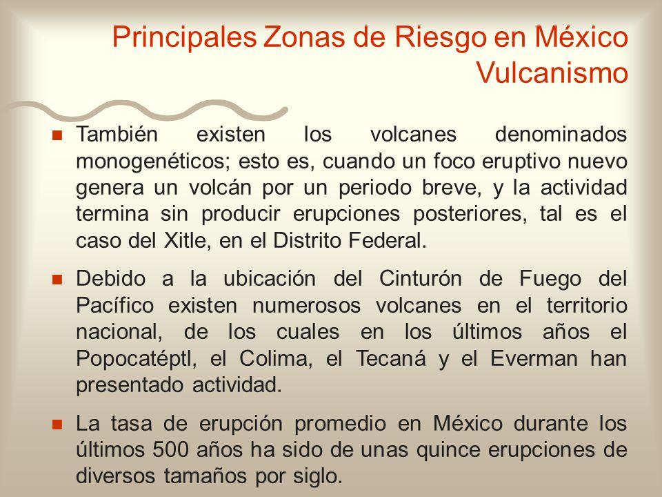 Principales Zonas de Riesgo en México Vulcanismo
