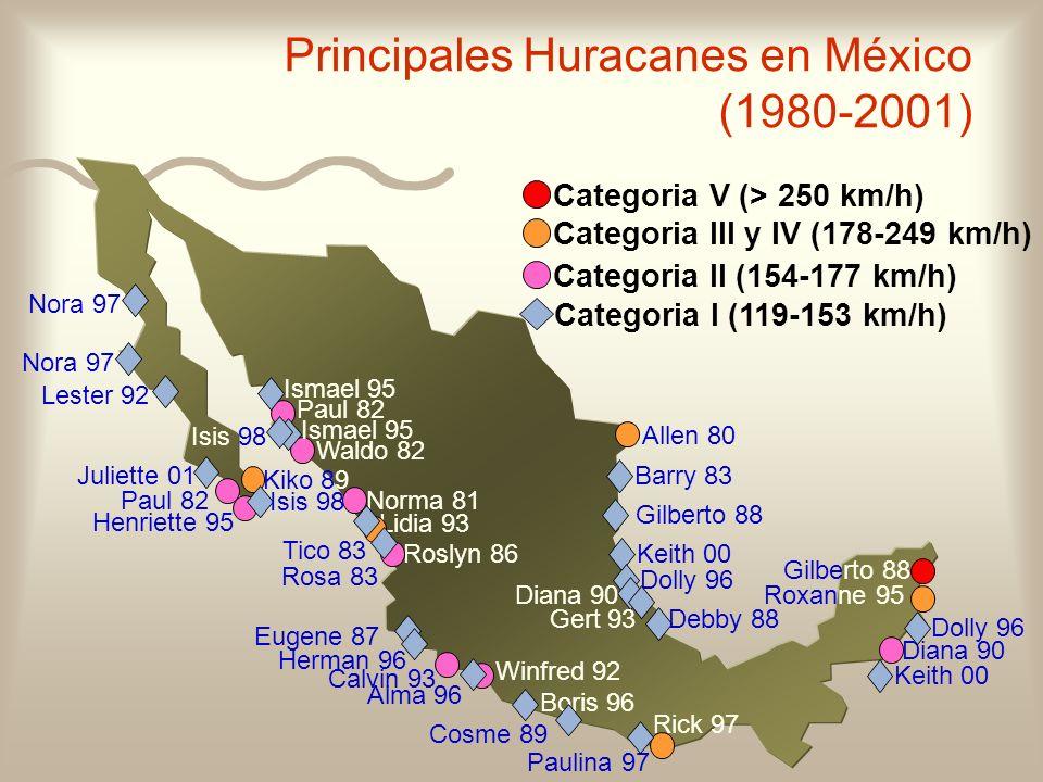 Categoria V (> 250 km/h) Categoria III y IV (178-249 km/h)