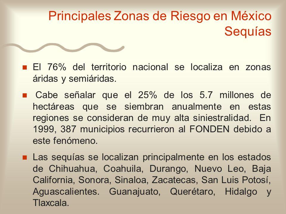 Principales Zonas de Riesgo en México Sequías