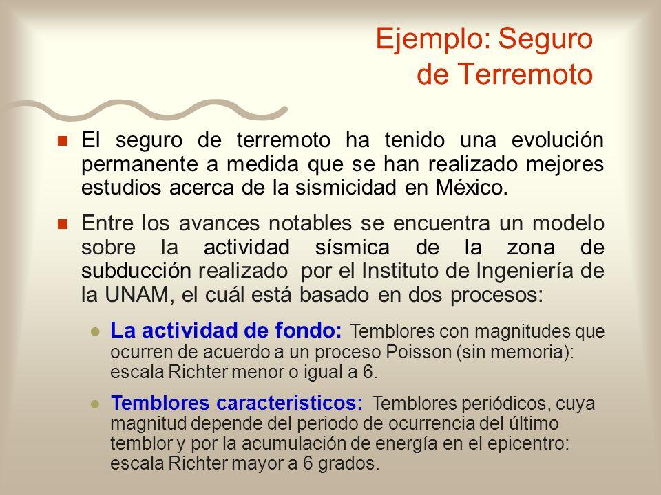 Ejemplo: Seguro de Terremoto