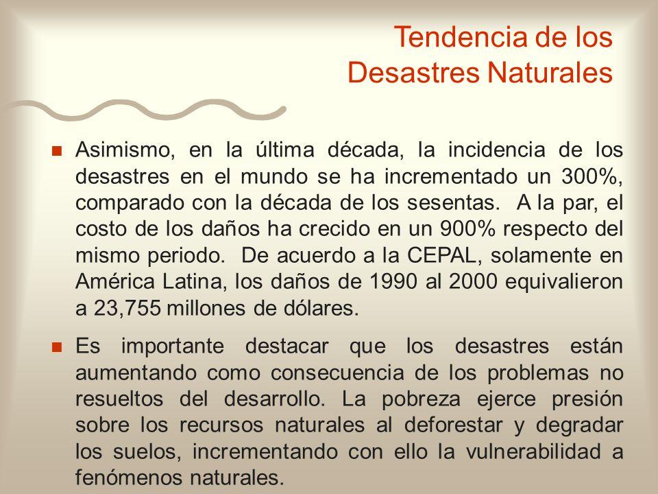 Tendencia de los Desastres Naturales