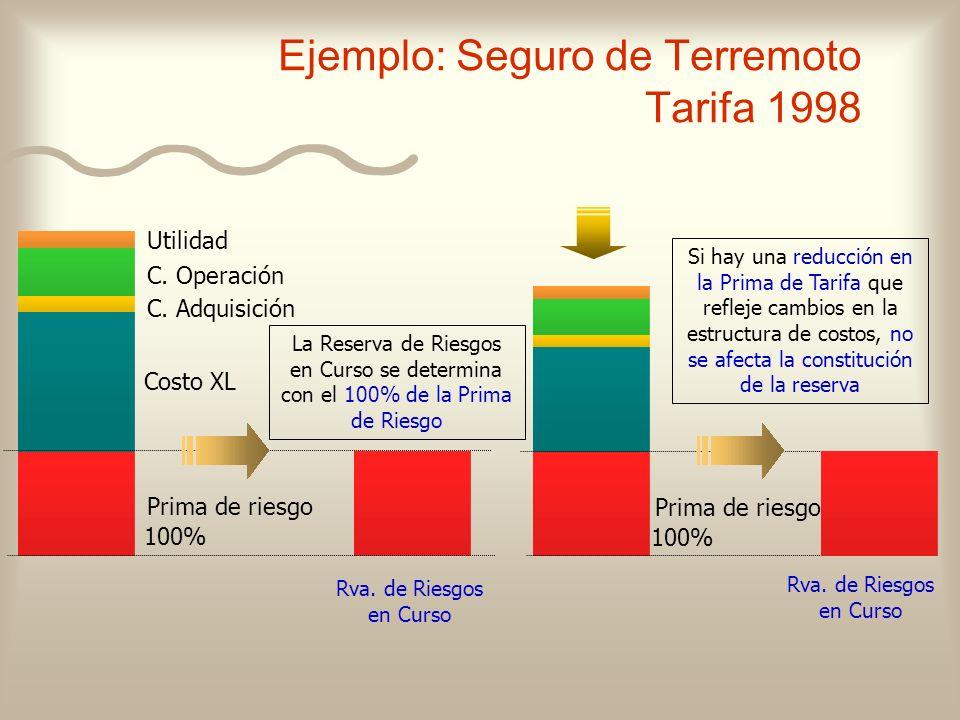 Ejemplo: Seguro de Terremoto Tarifa 1998