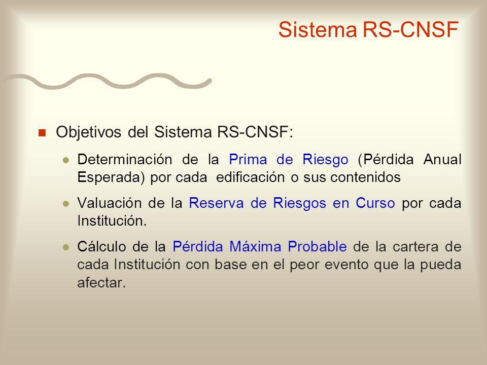 Sistema RS-CNSF Objetivos del Sistema RS-CNSF: