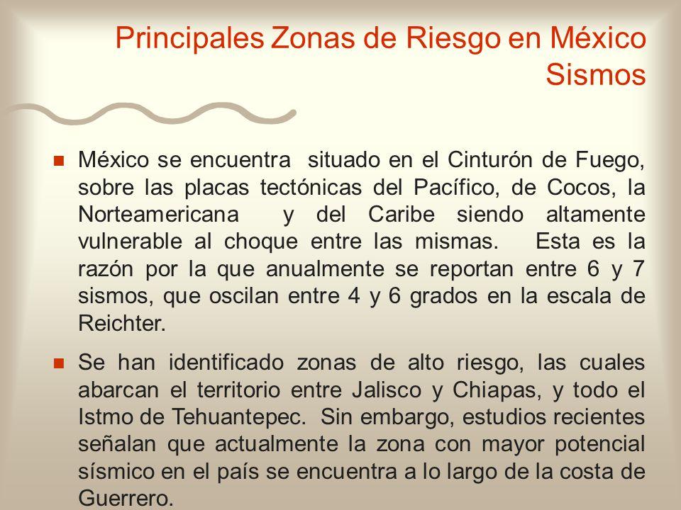 Principales Zonas de Riesgo en México Sismos