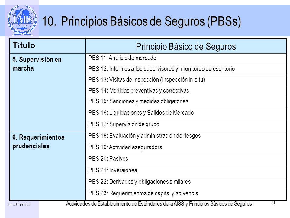 Principios Básicos de Seguros (PBSs)