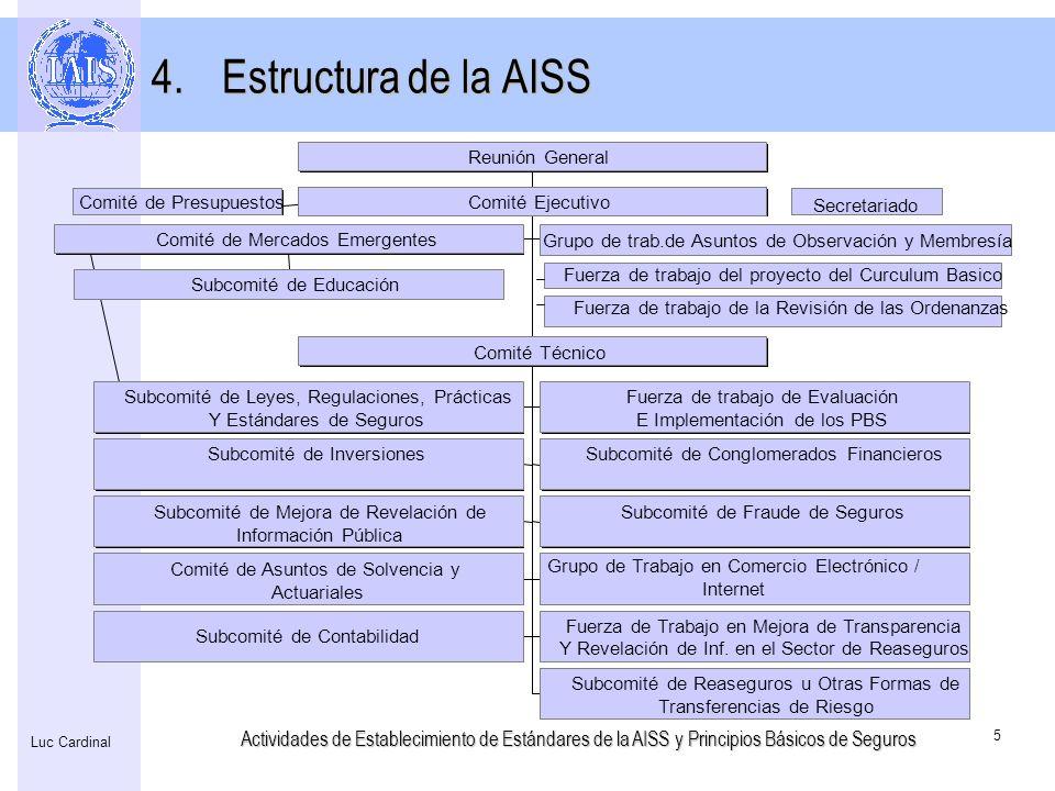 Estructura de la AISS Reunión General Comité de Presupuestos