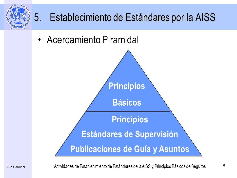 Establecimiento de Estándares por la AISS