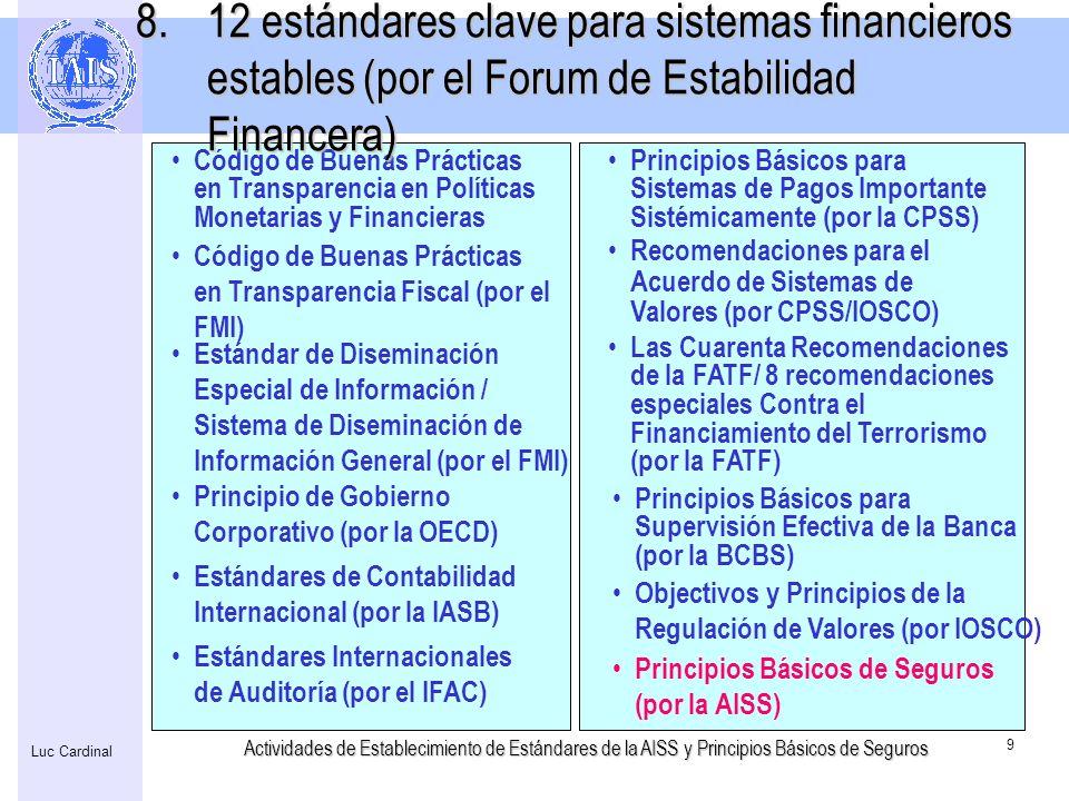 12 estándares clave para sistemas financieros estables (por el Forum de Estabilidad Financera)