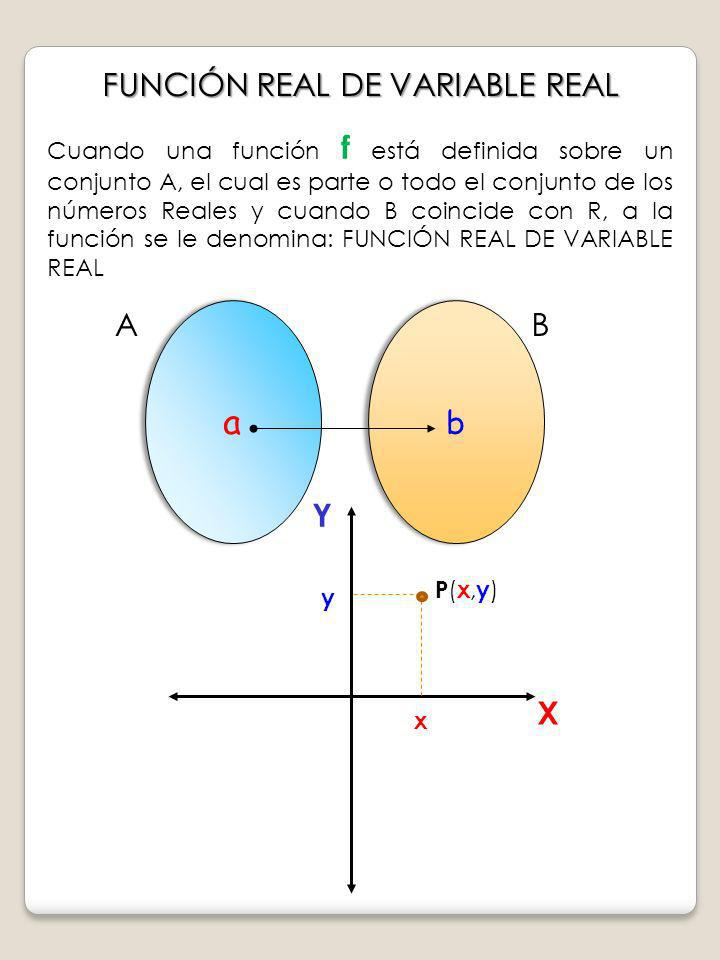 FUNCIÓN REAL DE VARIABLE REAL