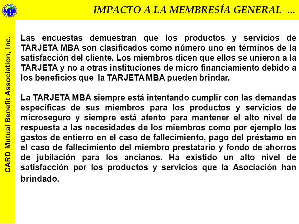 CARD Mutual Benefit Association, Inc.