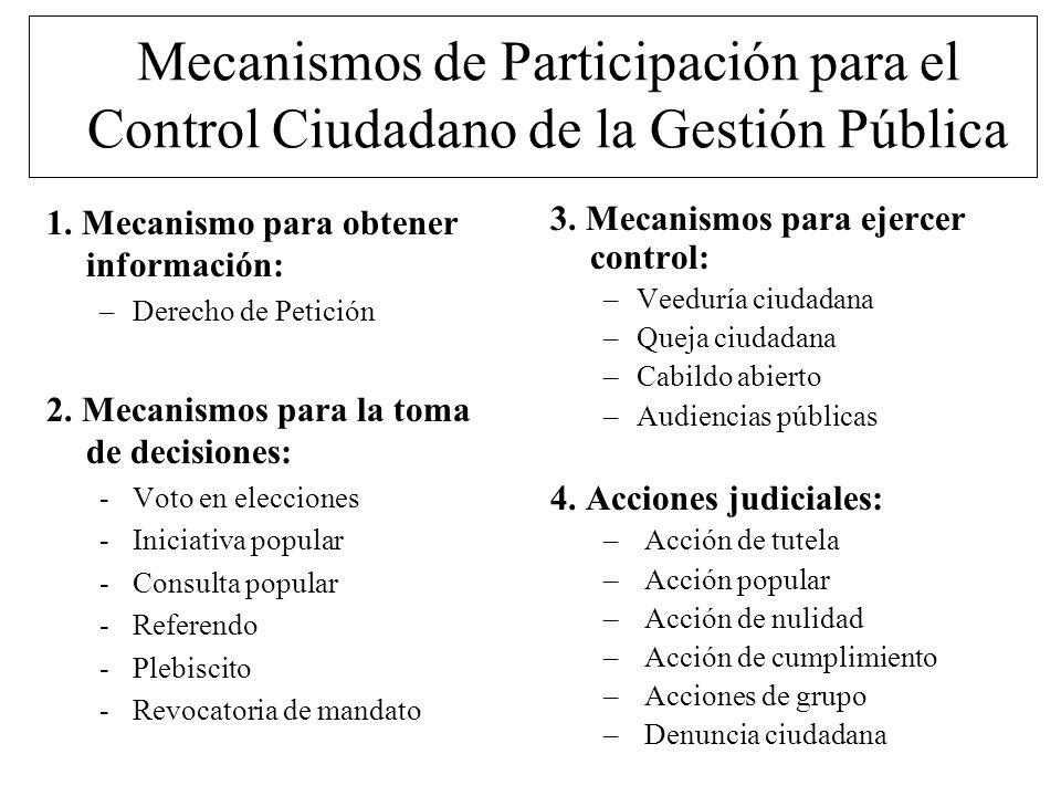 Mecanismos de Participación para el Control Ciudadano de la Gestión Pública
