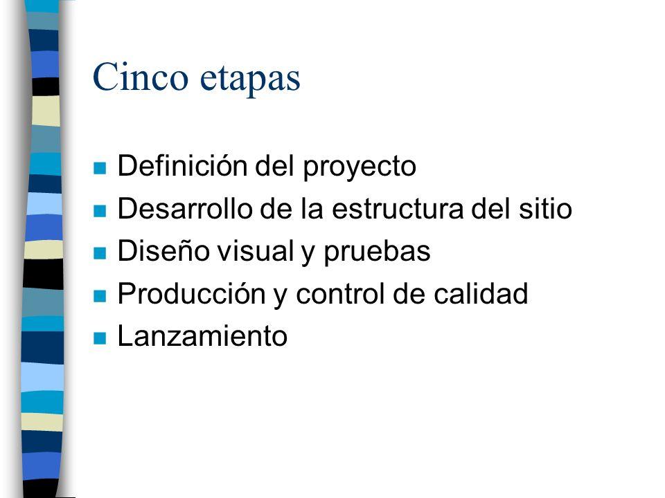 Cinco etapas Definición del proyecto
