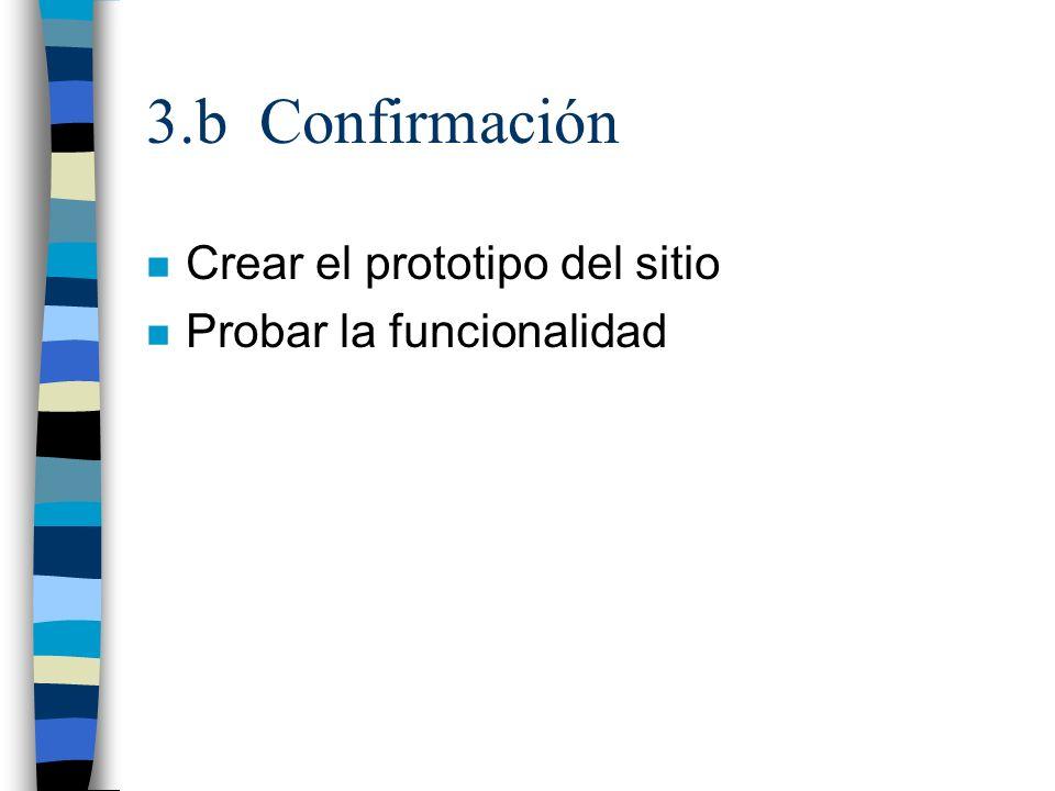 3.b Confirmación Crear el prototipo del sitio Probar la funcionalidad