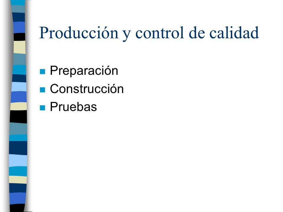 Producción y control de calidad