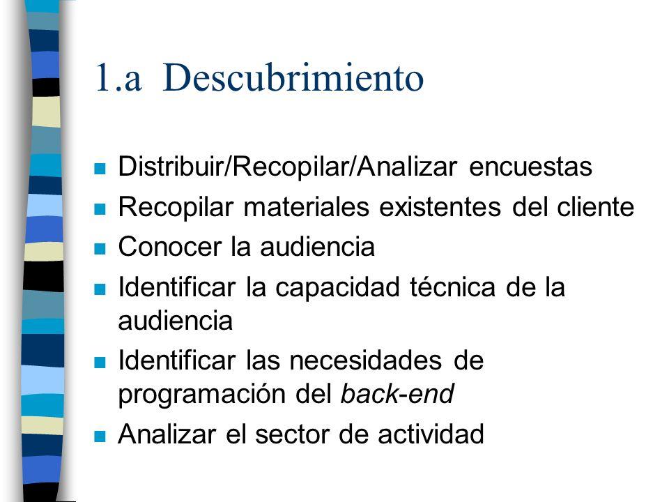 1.a Descubrimiento Distribuir/Recopilar/Analizar encuestas