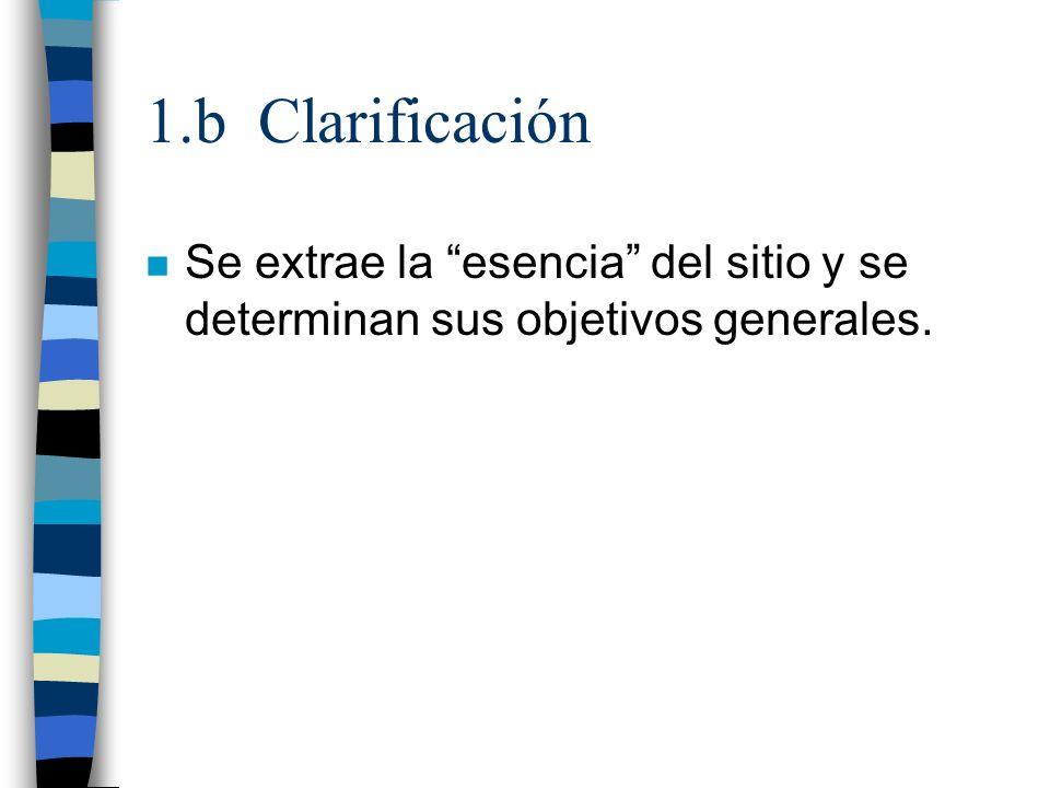 1.b Clarificación Se extrae la esencia del sitio y se determinan sus objetivos generales.