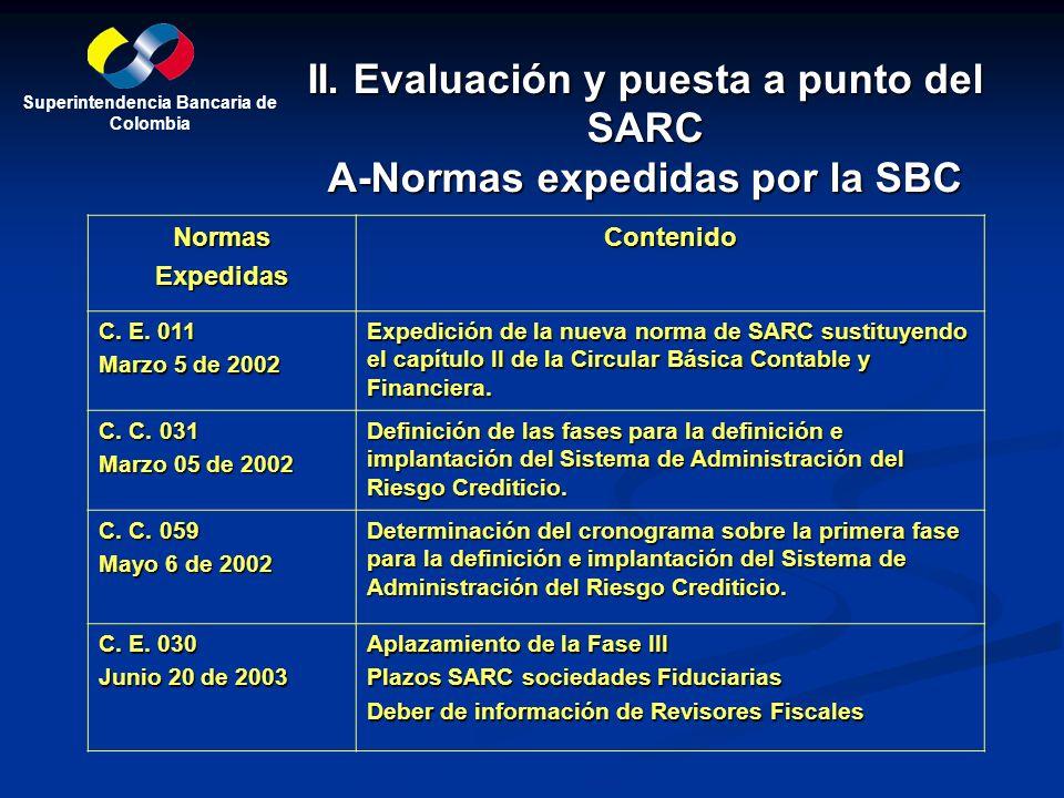 II. Evaluación y puesta a punto del SARC A-Normas expedidas por la SBC