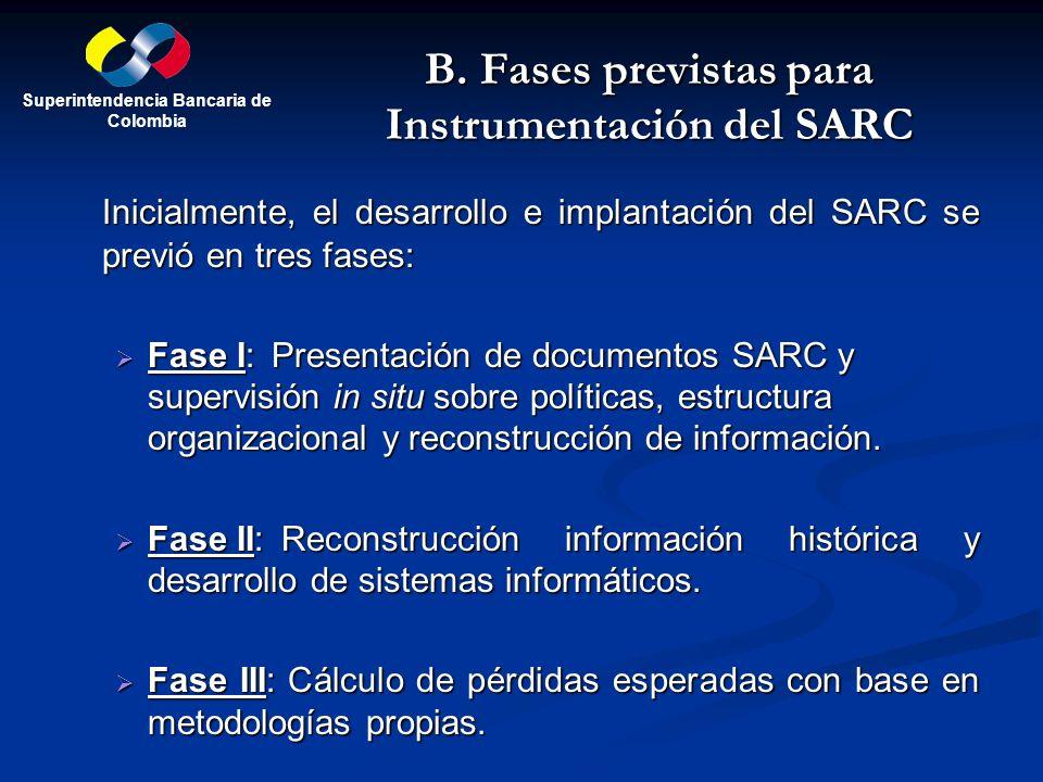 B. Fases previstas para Instrumentación del SARC