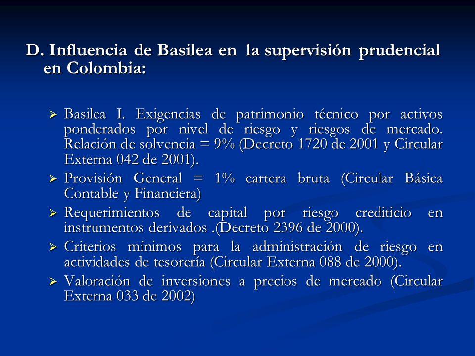 D. Influencia de Basilea en la supervisión prudencial en Colombia: