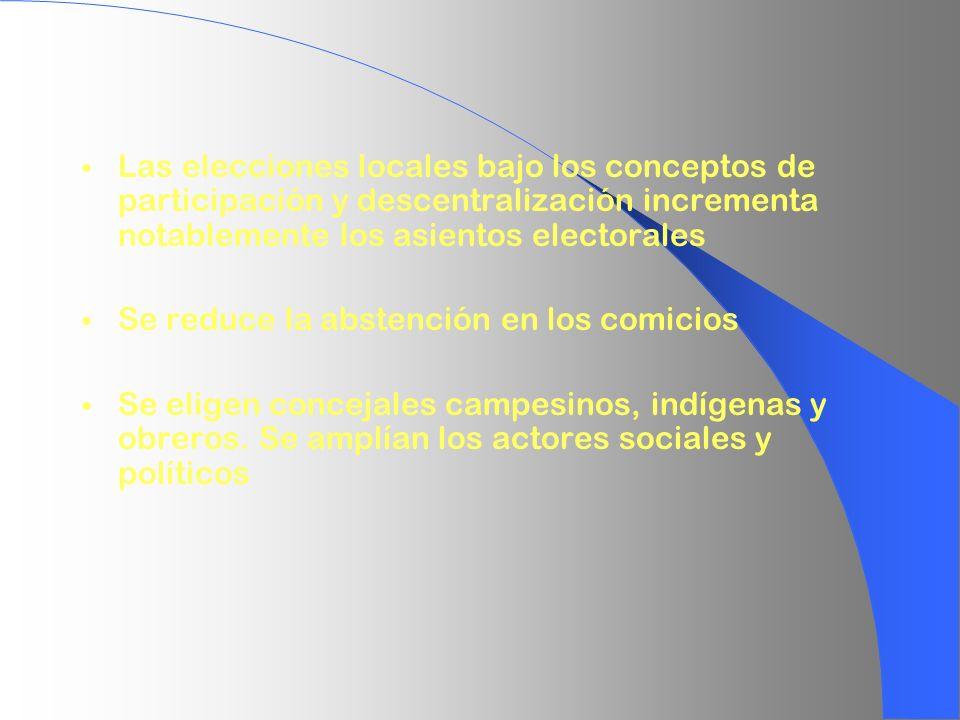Las elecciones locales bajo los conceptos de participación y descentralización incrementa notablemente los asientos electorales