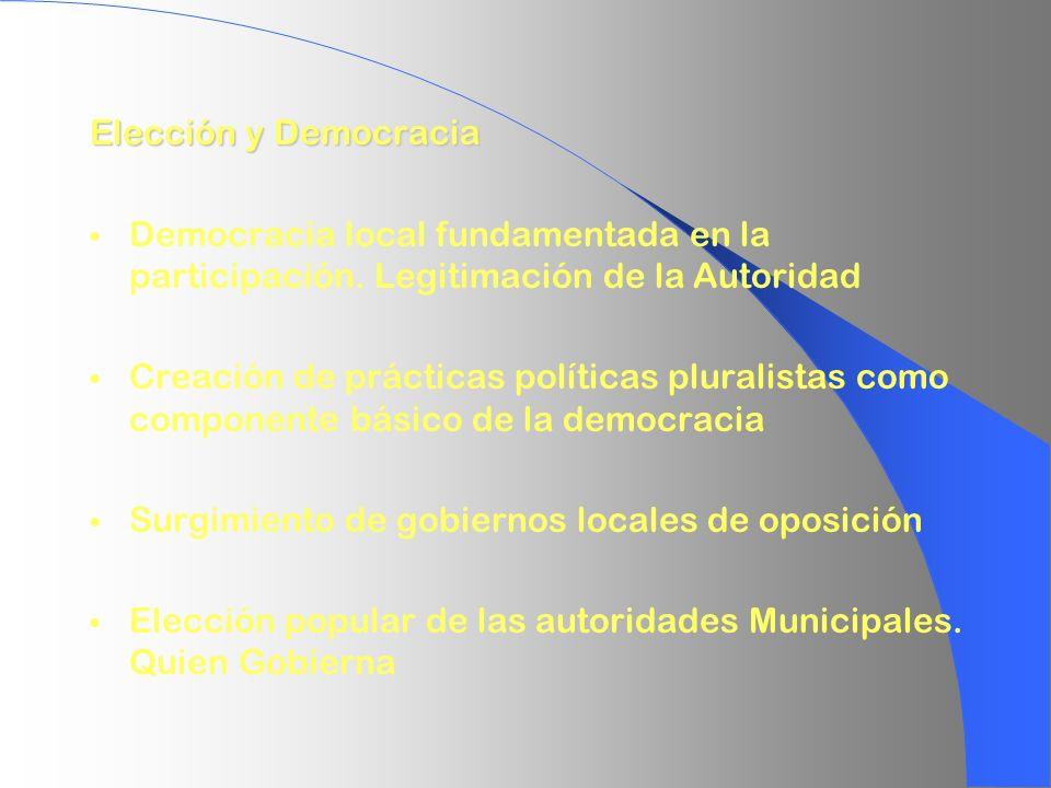 Elección y Democracia Democracia local fundamentada en la participación. Legitimación de la Autoridad.