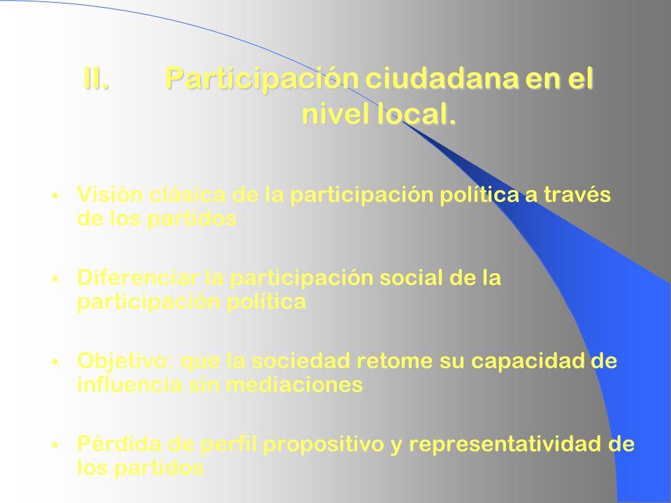 Participación ciudadana en el nivel local.