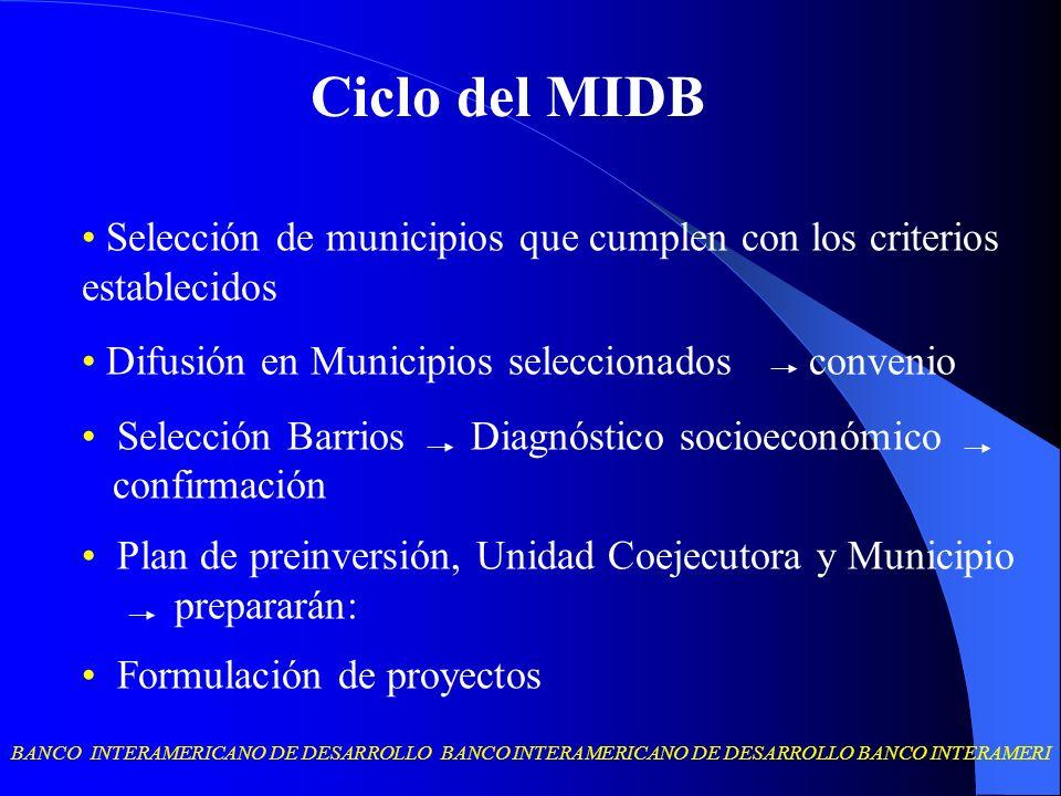 Ciclo del MIDB Selección de municipios que cumplen con los criterios establecidos. Difusión en Municipios seleccionados convenio.